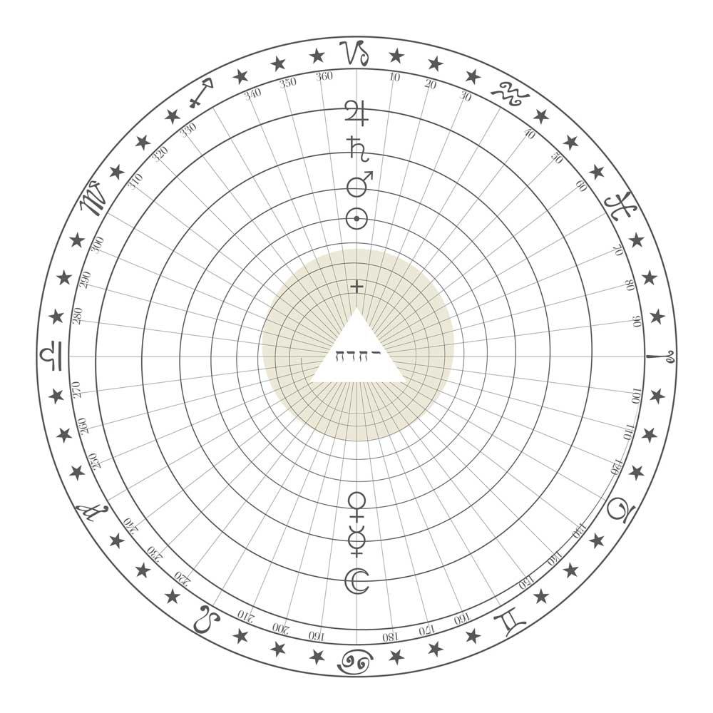 Gradi zodiacali sabiani tabaici